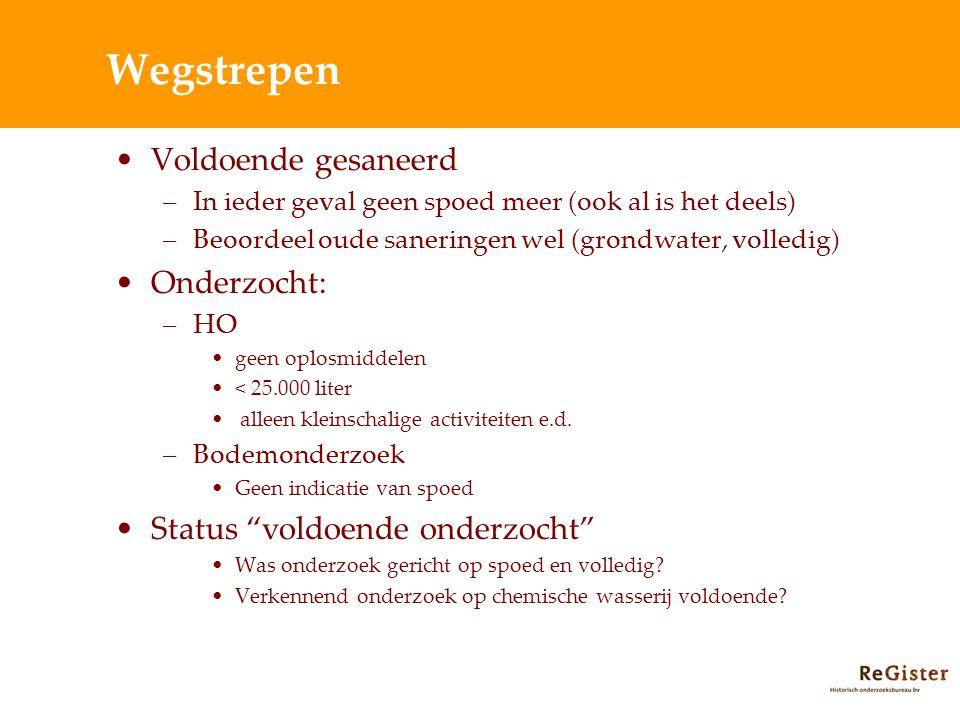 Wegstrepen Voldoende gesaneerd Onderzocht: