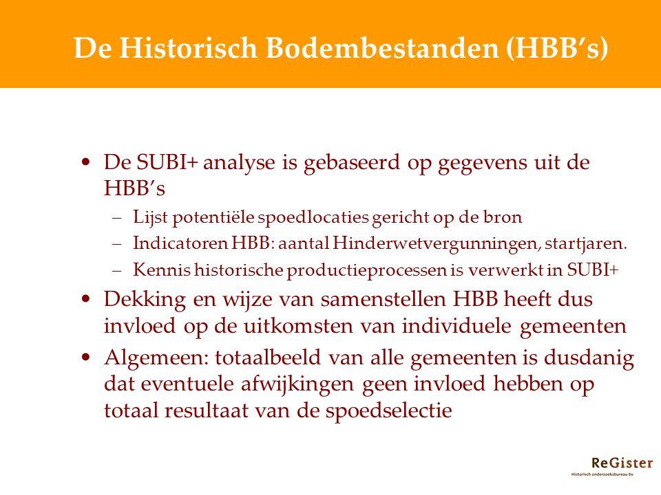 De Historisch Bodembestanden (HBB's)