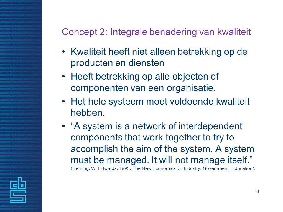 Concept 2: Integrale benadering van kwaliteit