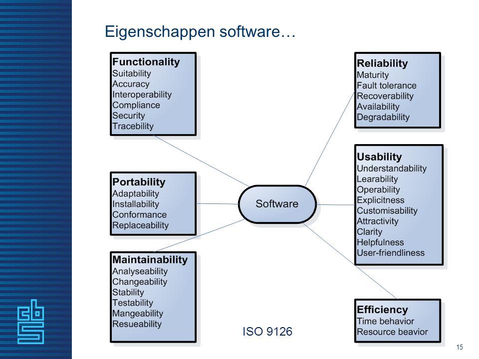 Eigenschappen software…