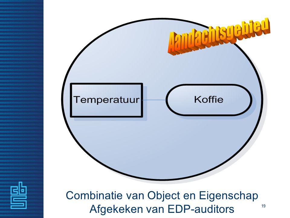 Aandachtsgebied Combinatie van Object en Eigenschap