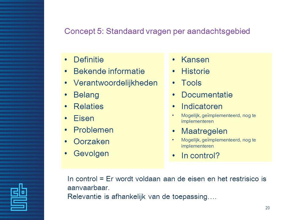 Concept 5: Standaard vragen per aandachtsgebied