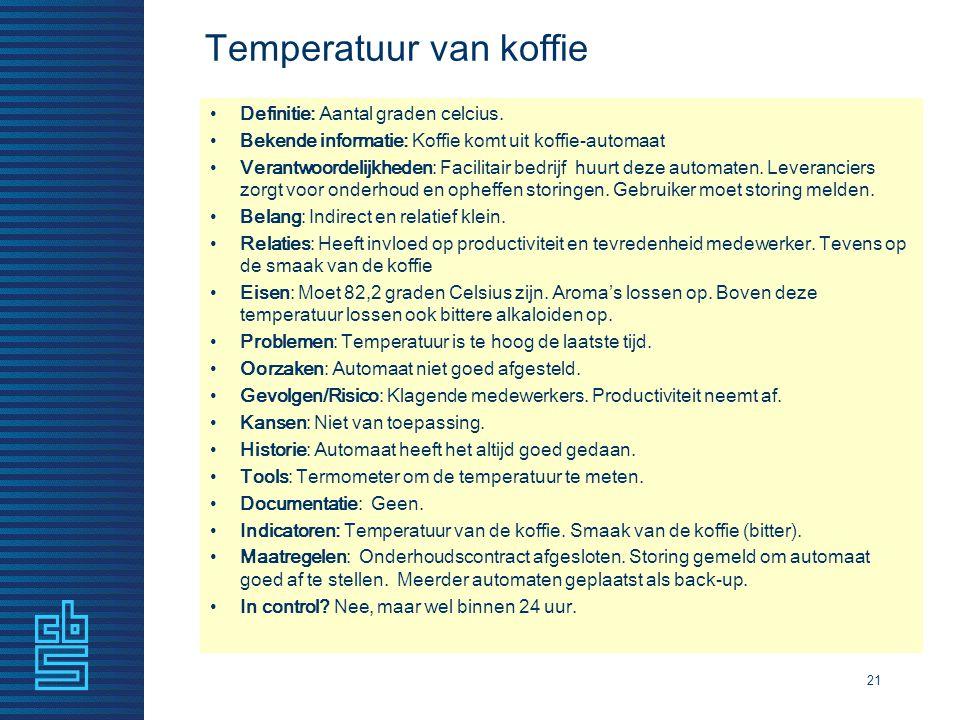 Temperatuur van koffie