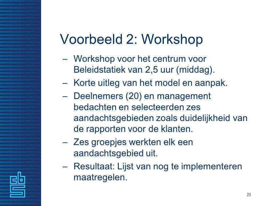 Voorbeeld 2: Workshop Workshop voor het centrum voor Beleidstatiek van 2,5 uur (middag). Korte uitleg van het model en aanpak.