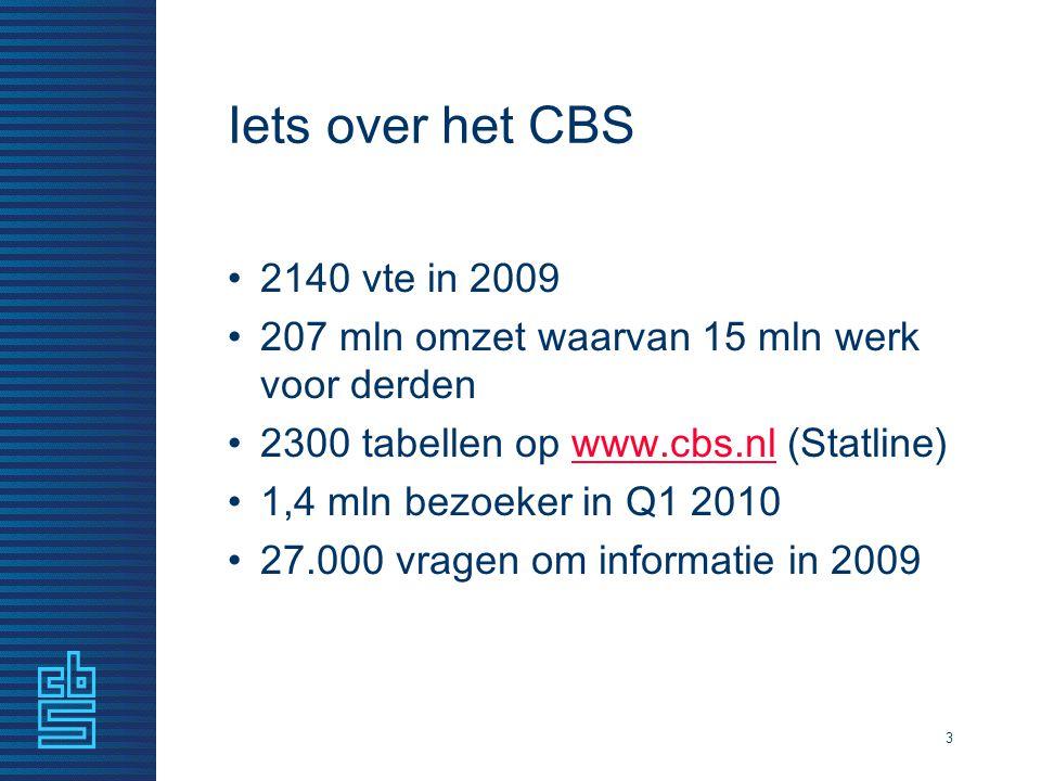Iets over het CBS 2140 vte in 2009. 207 mln omzet waarvan 15 mln werk voor derden. 2300 tabellen op www.cbs.nl (Statline)