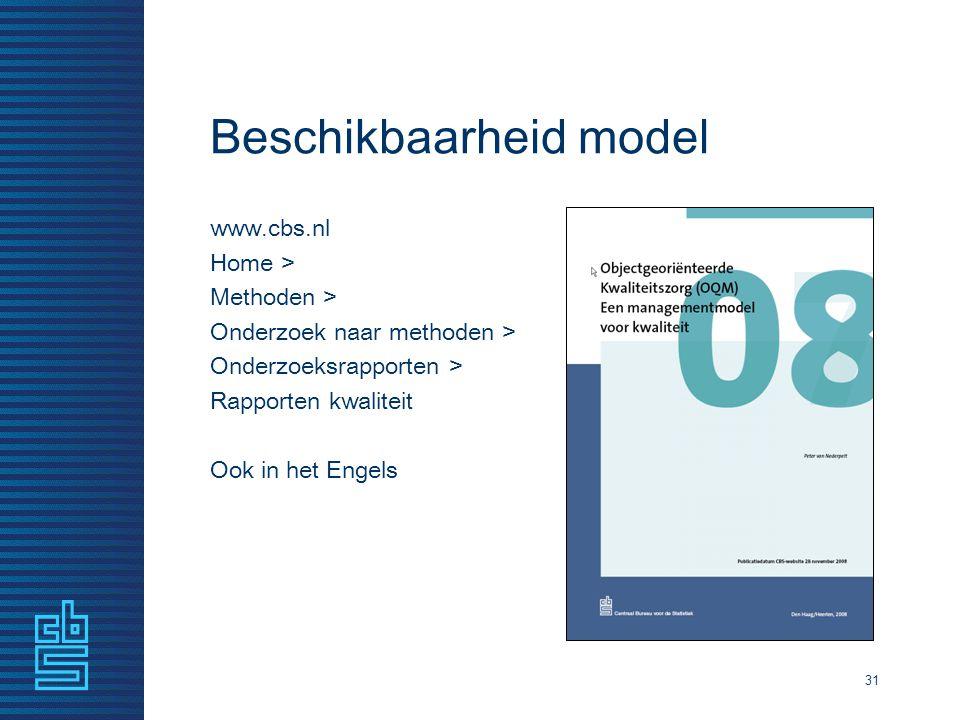 Beschikbaarheid model