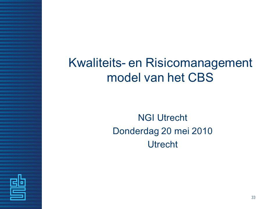 Kwaliteits- en Risicomanagement model van het CBS