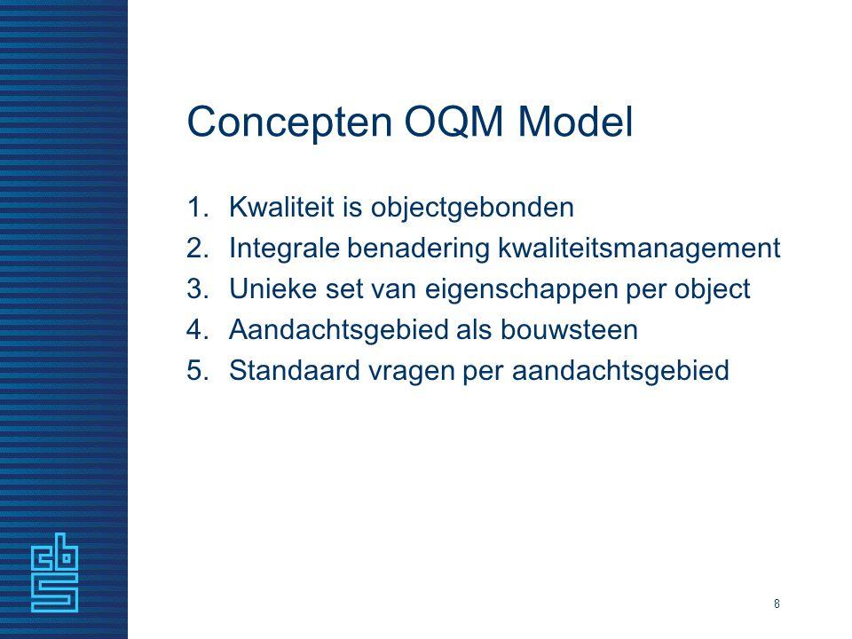 Concepten OQM Model Kwaliteit is objectgebonden