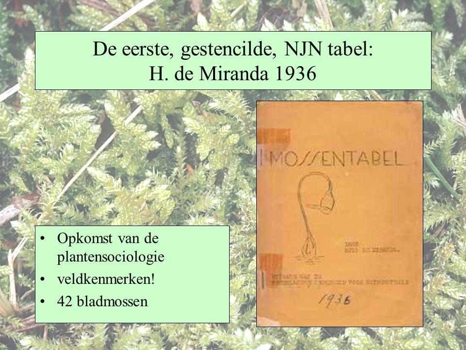 De eerste, gestencilde, NJN tabel: H. de Miranda 1936