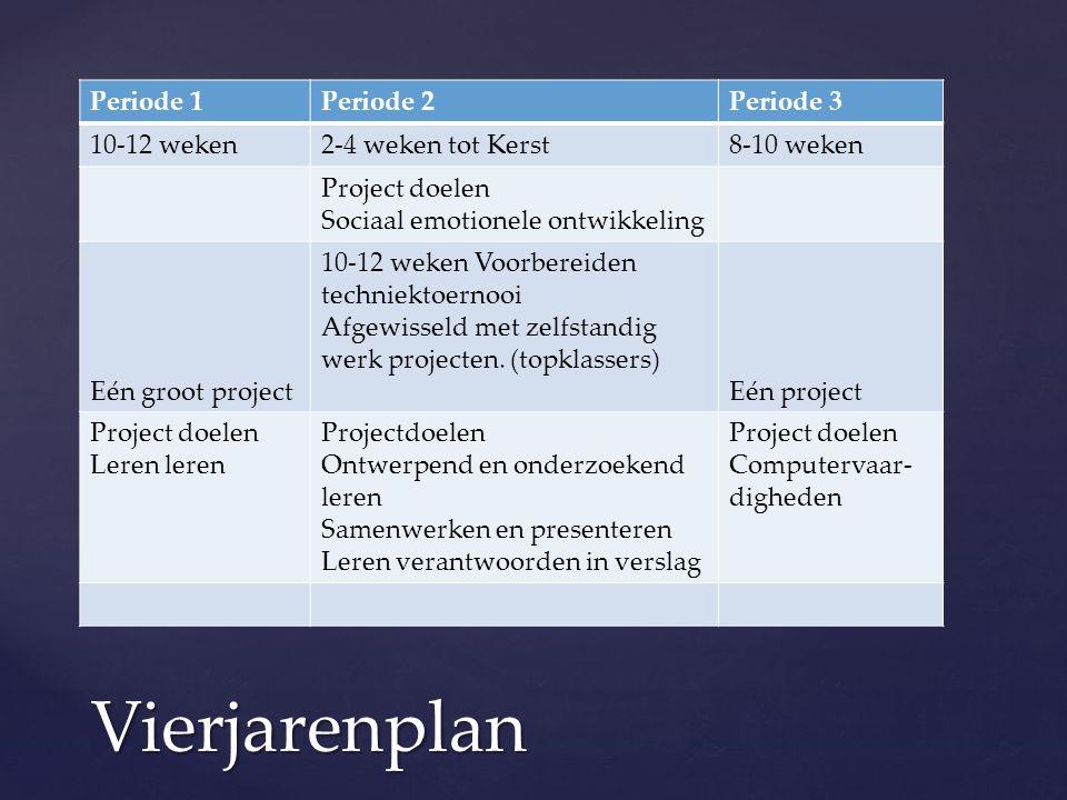 Vierjarenplan Periode 1 Periode 2 Periode 3 10-12 weken