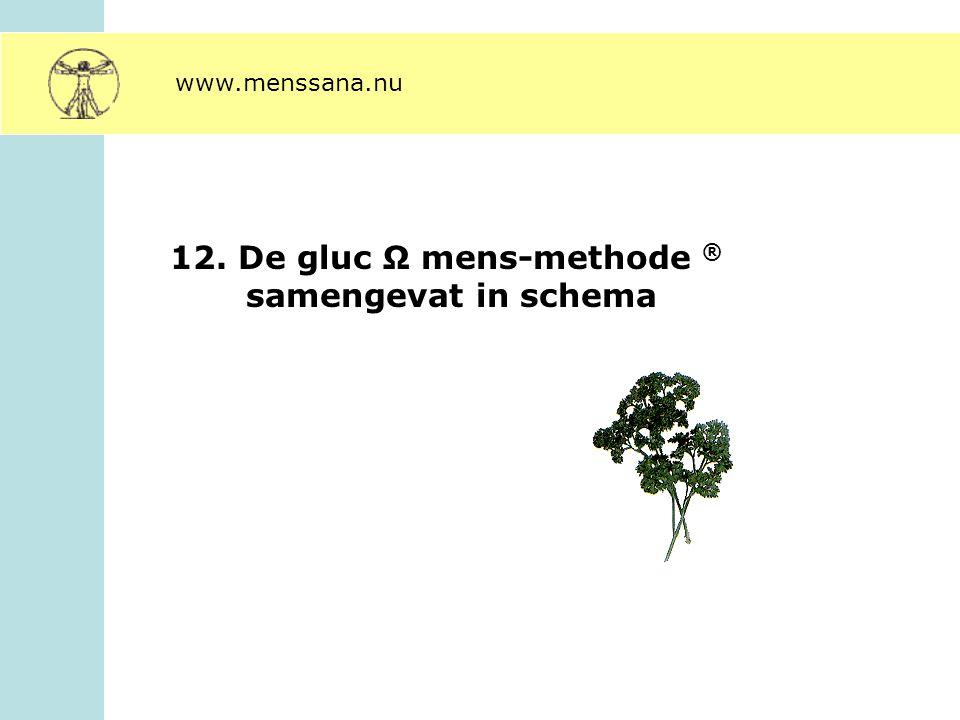 12. De gluc Ω mens-methode ®
