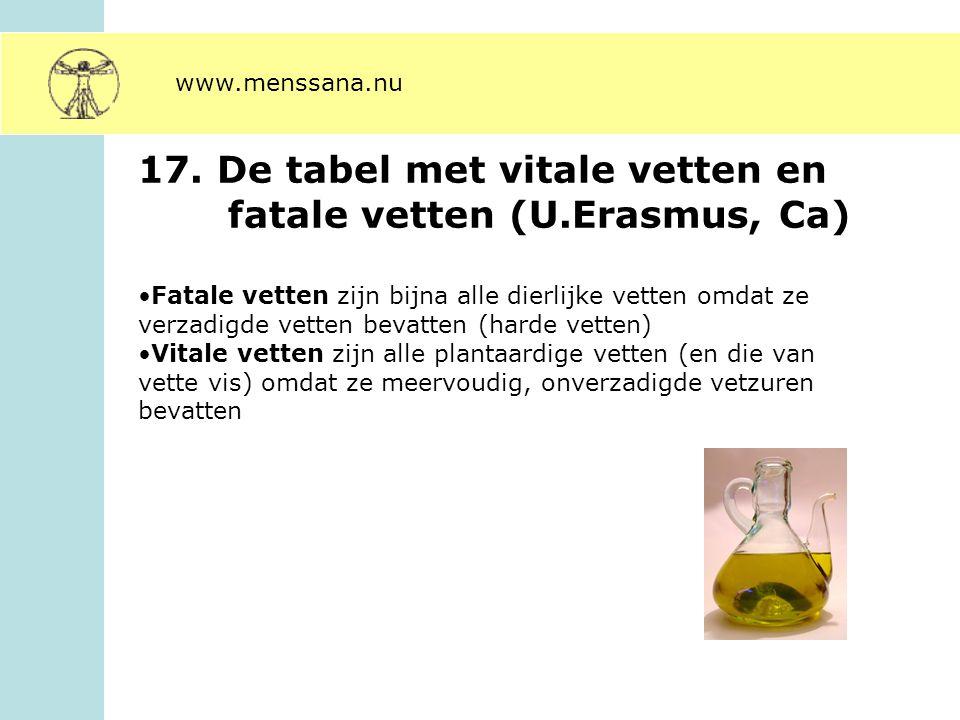 17. De tabel met vitale vetten en fatale vetten (U.Erasmus, Ca)