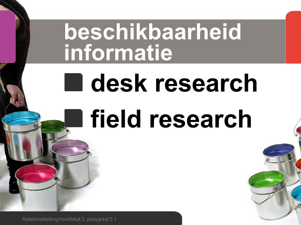 beschikbaarheid informatie