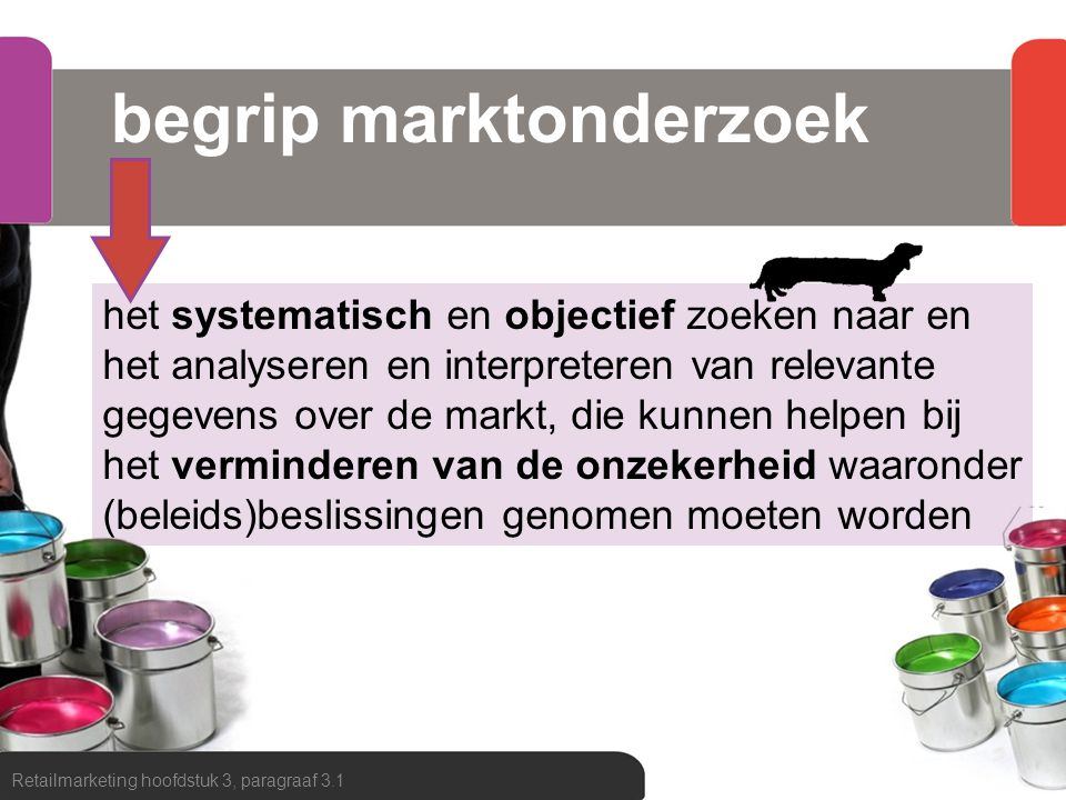 begrip marktonderzoek