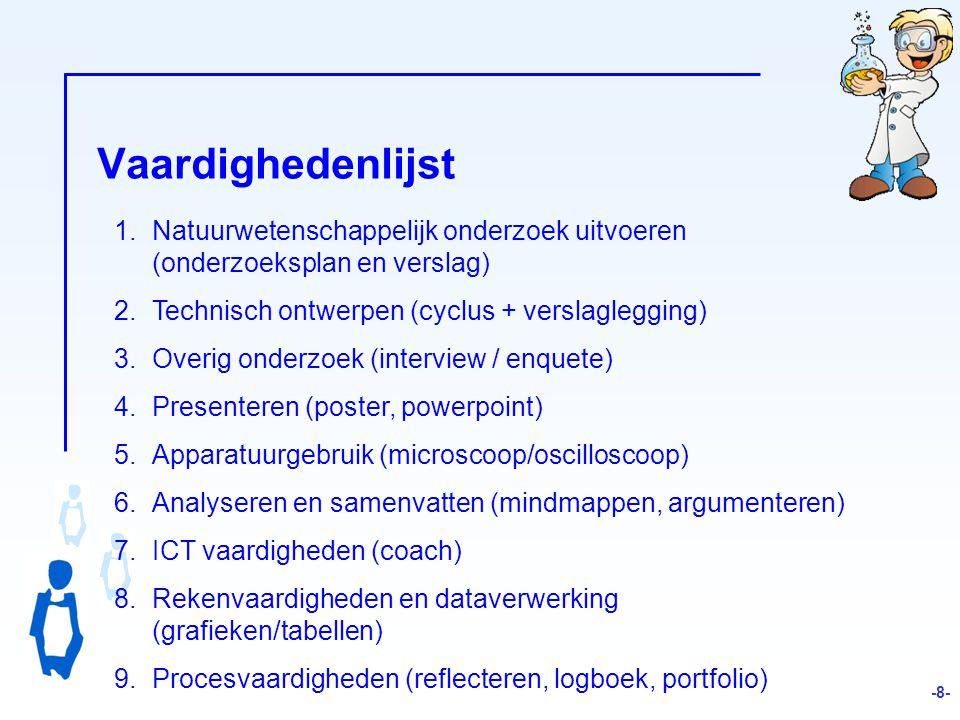 Vaardighedenlijst Natuurwetenschappelijk onderzoek uitvoeren (onderzoeksplan en verslag) Technisch ontwerpen (cyclus + verslaglegging)