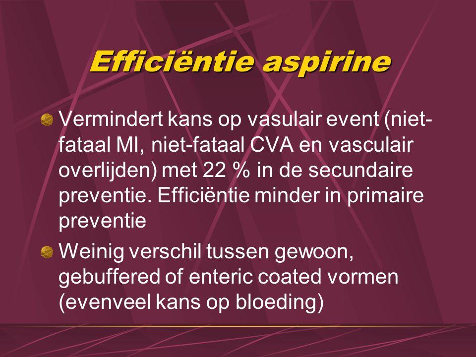 Efficiëntie aspirine