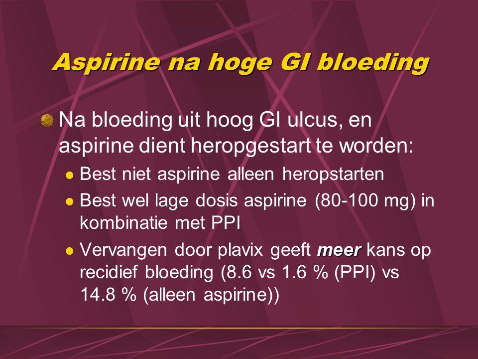 Aspirine na hoge GI bloeding
