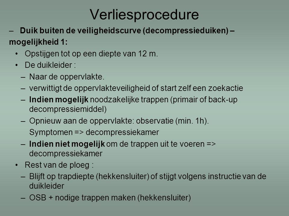 Verliesprocedure Duik buiten de veiligheidscurve (decompressieduiken) – mogelijkheid 1: Opstijgen tot op een diepte van 12 m.