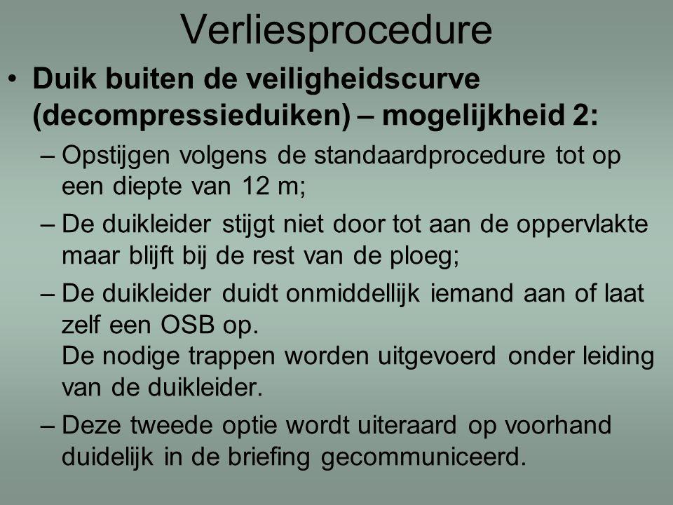 Verliesprocedure Duik buiten de veiligheidscurve (decompressieduiken) – mogelijkheid 2: