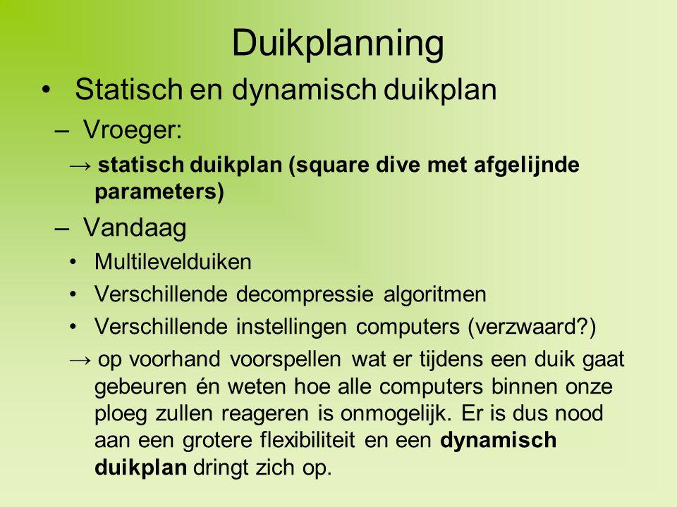 Duikplanning Statisch en dynamisch duikplan Vroeger: Vandaag