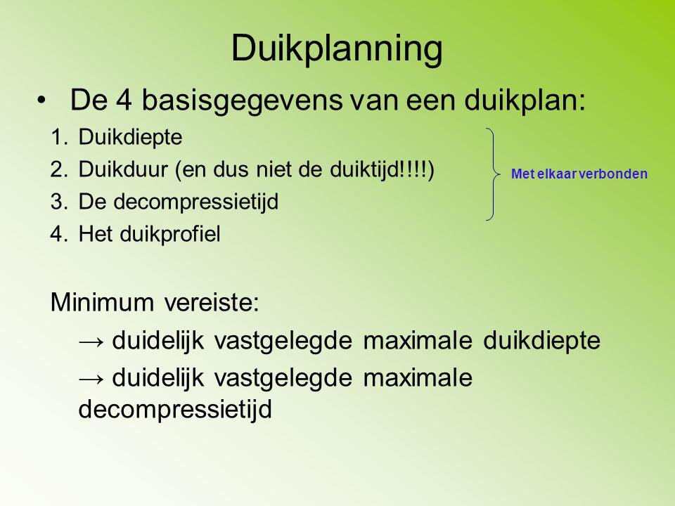 Duikplanning De 4 basisgegevens van een duikplan: Minimum vereiste: