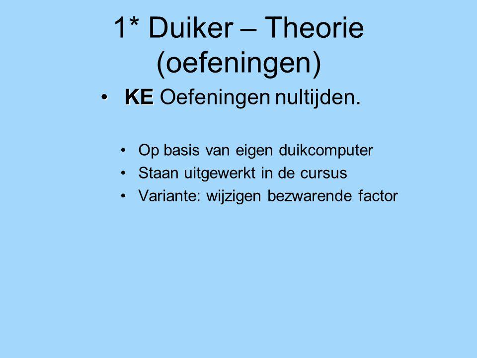 1* Duiker – Theorie (oefeningen)