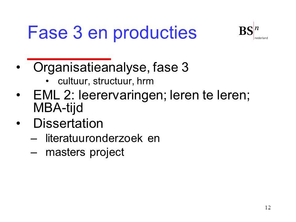 Fase 3 en producties Organisatieanalyse, fase 3