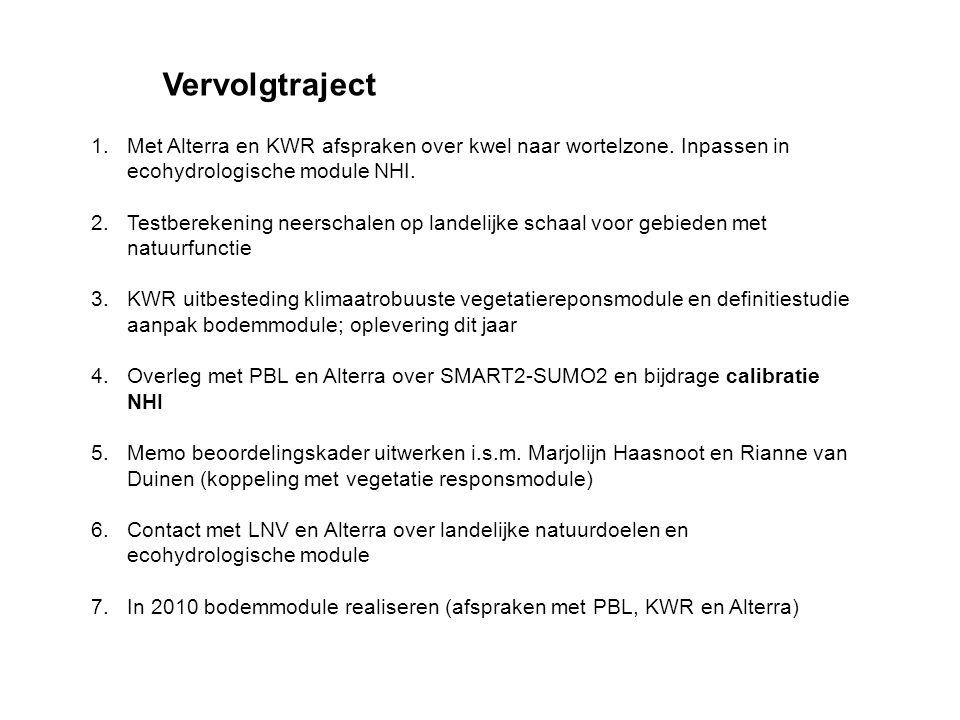 Vervolgtraject Met Alterra en KWR afspraken over kwel naar wortelzone. Inpassen in ecohydrologische module NHI.