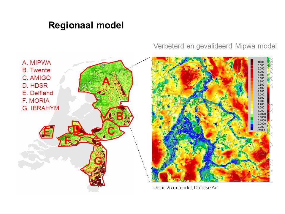 A B D C E F G Regionaal model Verbeterd en gevalideerd Mipwa model