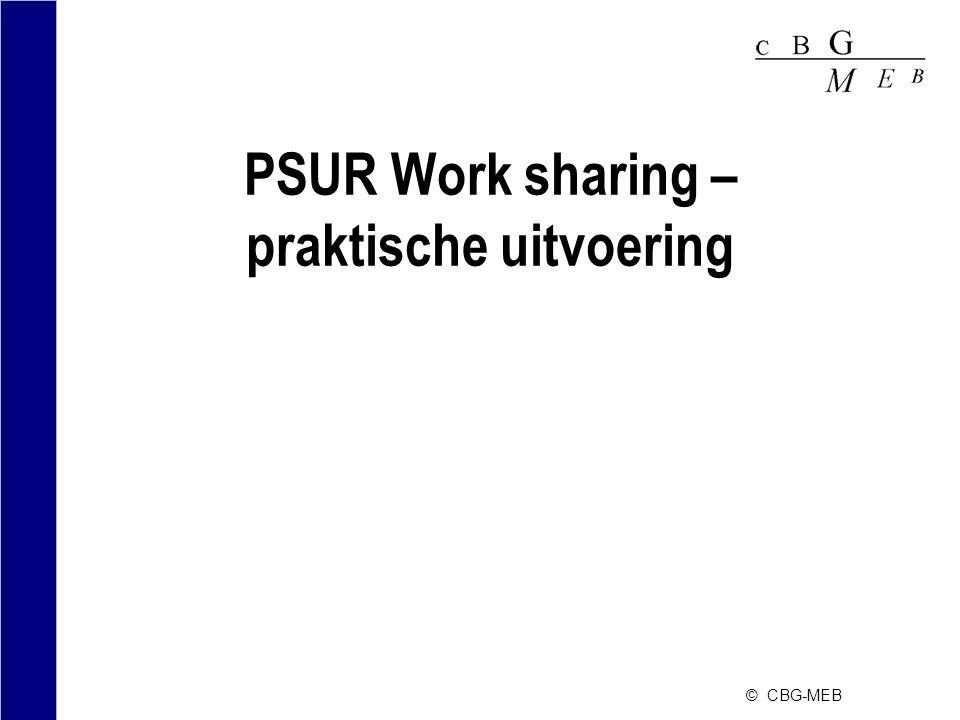 PSUR Work sharing – praktische uitvoering