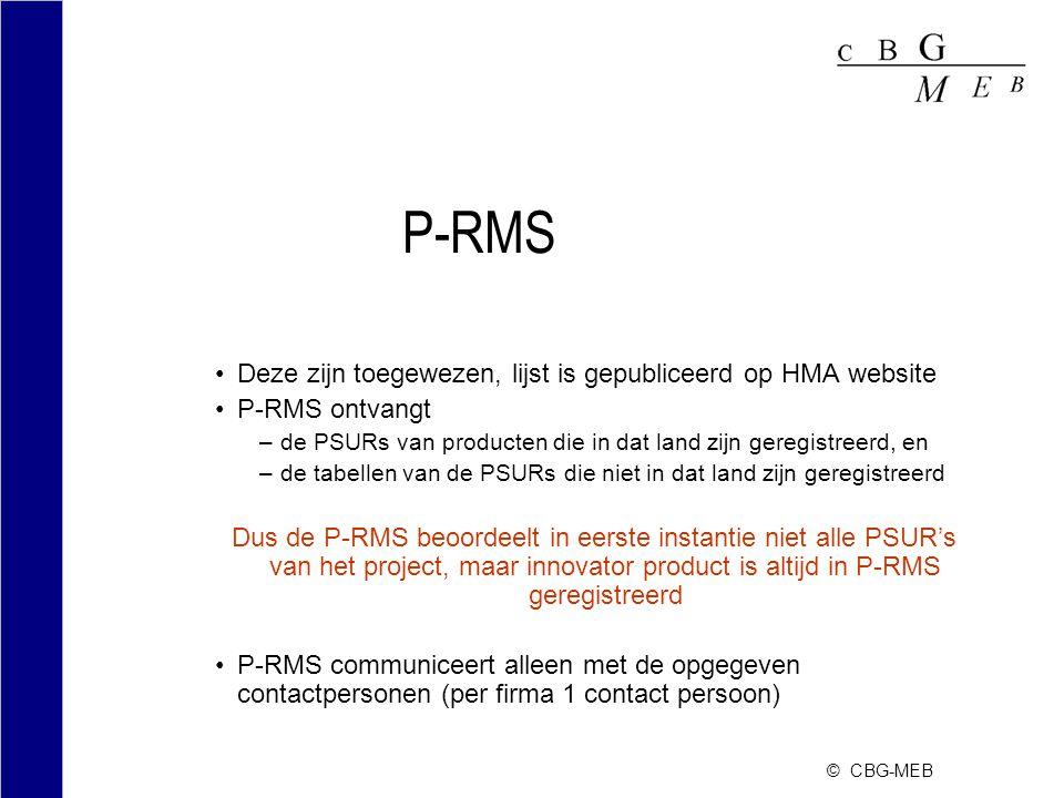 P-RMS Deze zijn toegewezen, lijst is gepubliceerd op HMA website