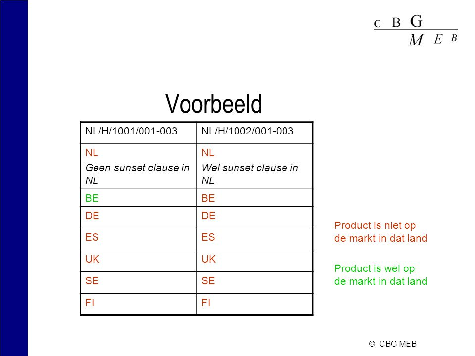 Voorbeeld NL/H/1001/001-003 NL/H/1002/001-003 NL