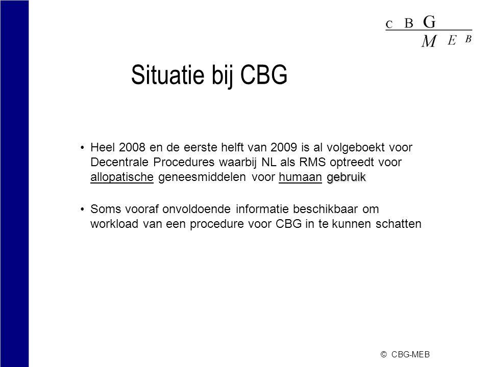Situatie bij CBG
