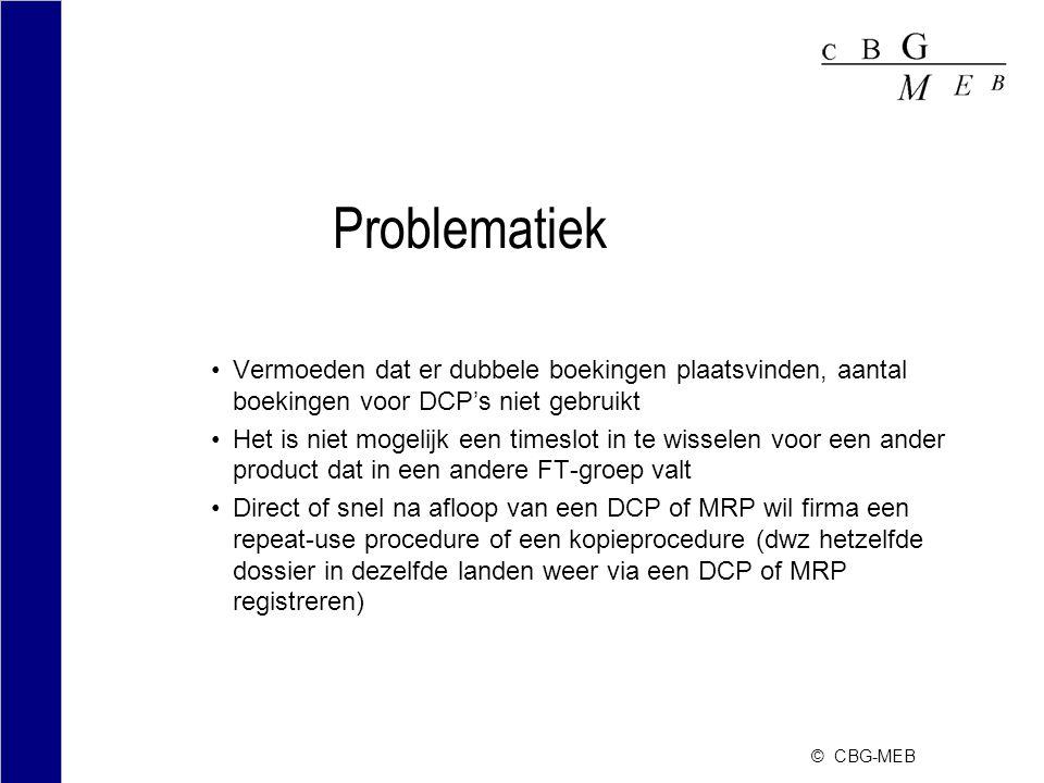 Problematiek Vermoeden dat er dubbele boekingen plaatsvinden, aantal boekingen voor DCP's niet gebruikt.
