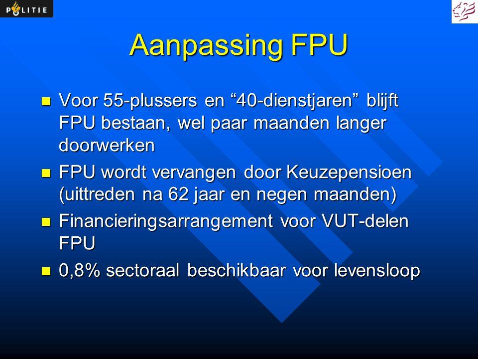 Aanpassing FPU Voor 55-plussers en 40-dienstjaren blijft FPU bestaan, wel paar maanden langer doorwerken.