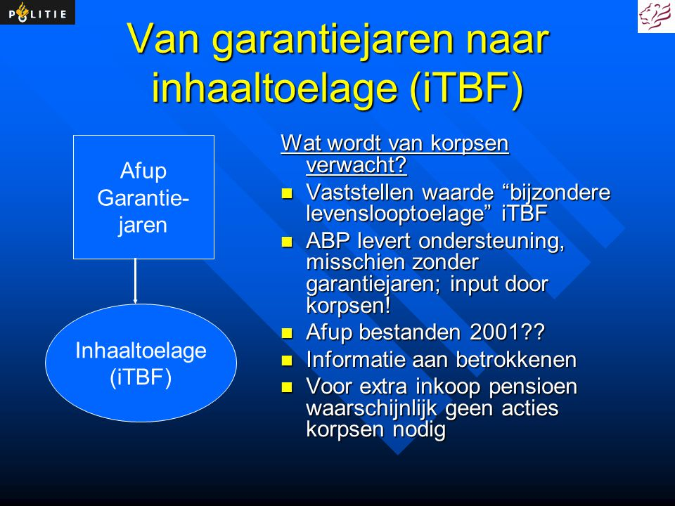 Van garantiejaren naar inhaaltoelage (iTBF)