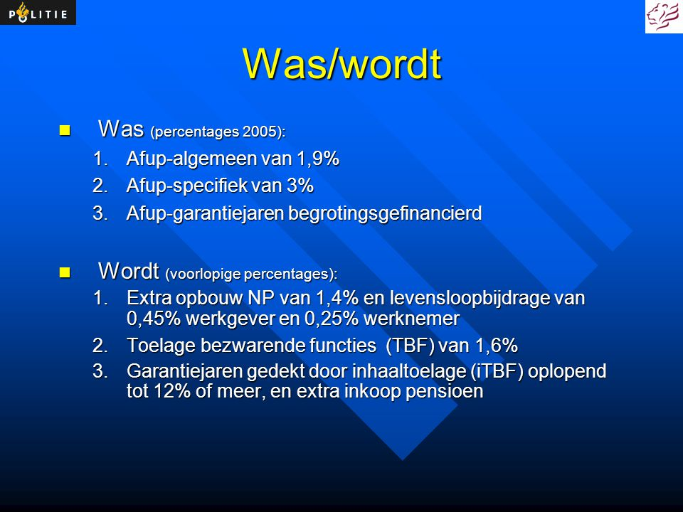 Was/wordt Was (percentages 2005): Wordt (voorlopige percentages):