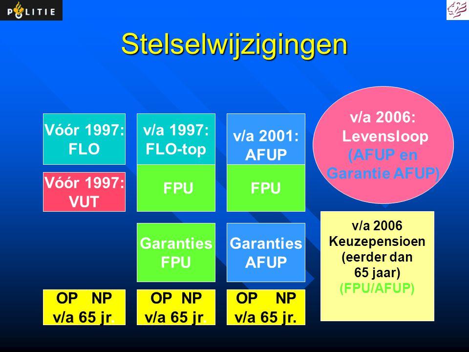 Stelselwijzigingen v/a 2006: Levensloop (AFUP en Garantie AFUP)