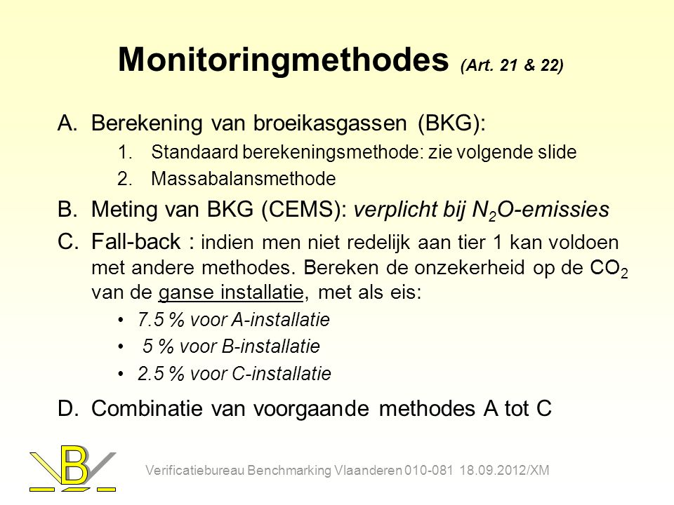 Monitoringmethodes (Art. 21 & 22)