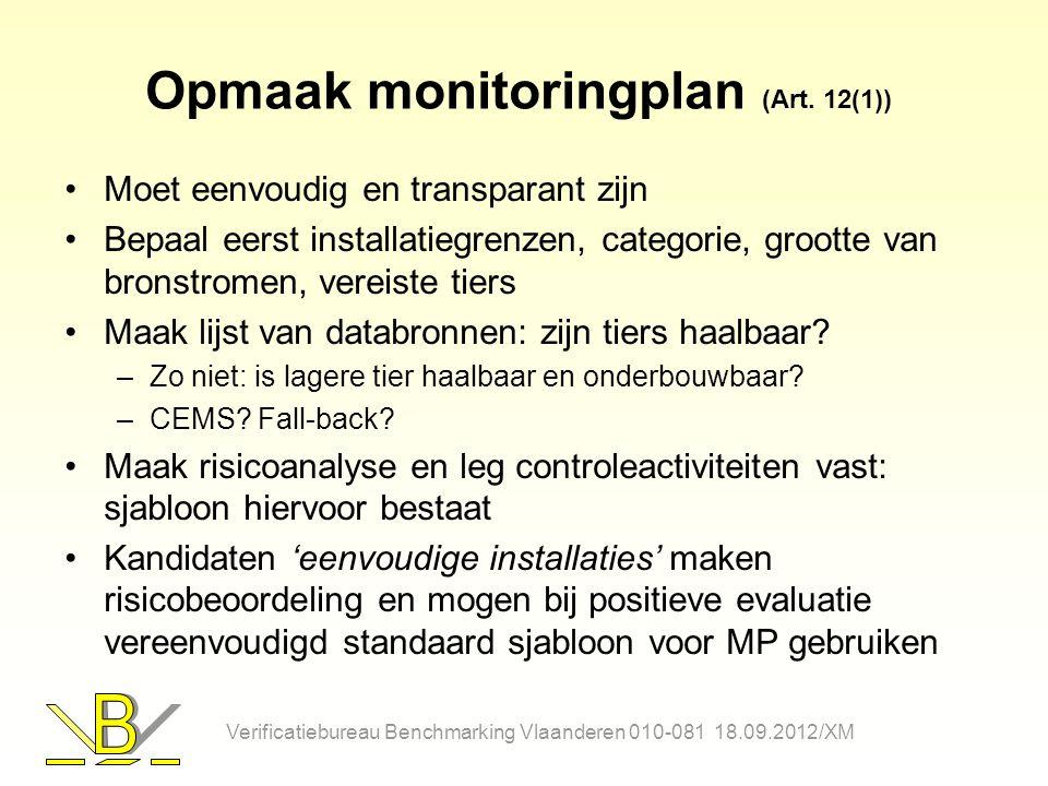 Opmaak monitoringplan (Art. 12(1))