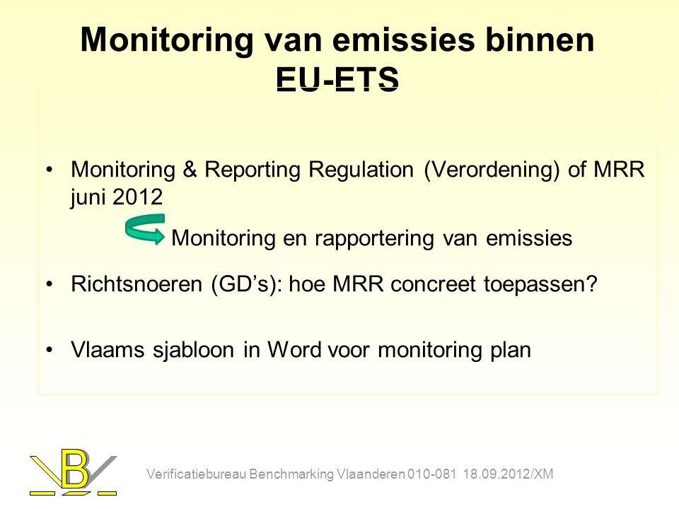 Monitoring van emissies binnen EU-ETS