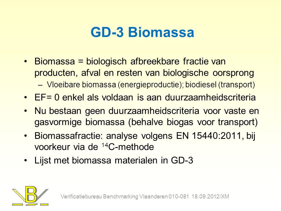 GD-3 Biomassa Biomassa = biologisch afbreekbare fractie van producten, afval en resten van biologische oorsprong.