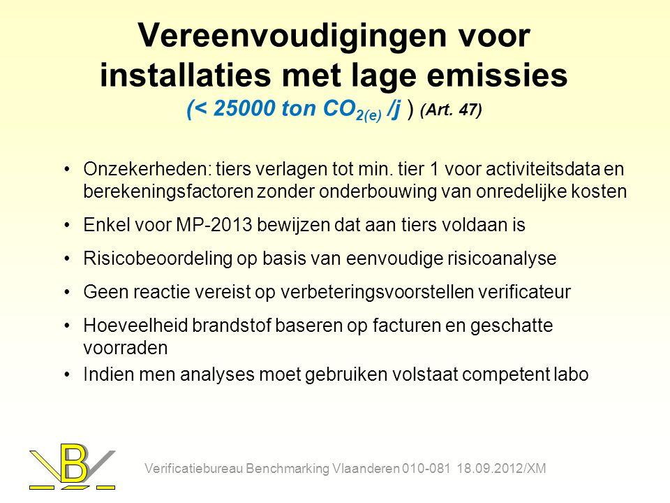 Vereenvoudigingen voor installaties met lage emissies (< 25000 ton CO2(e) /j ) (Art. 47)