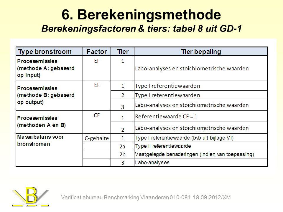 6. Berekeningsmethode Berekeningsfactoren & tiers: tabel 8 uit GD-1