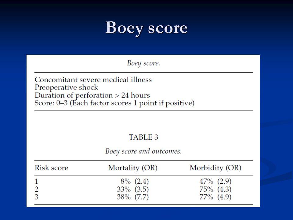 Boey score