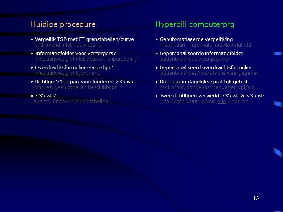Hyperbili computerprg