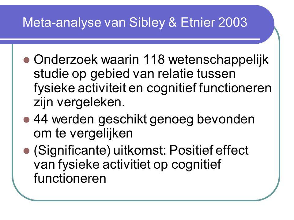 Meta-analyse van Sibley & Etnier 2003