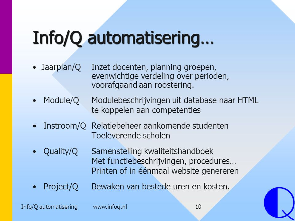 Info/Q automatisering…