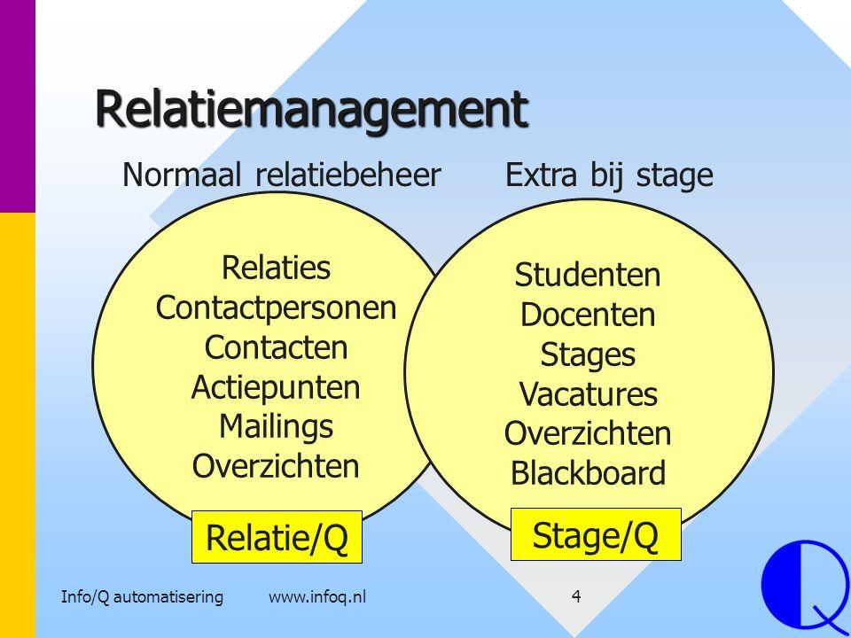 Relatiemanagement Relatie/Q Stage/Q Normaal relatiebeheer