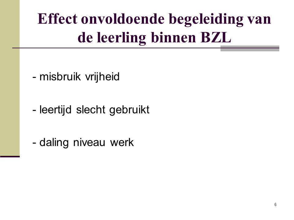 Effect onvoldoende begeleiding van de leerling binnen BZL